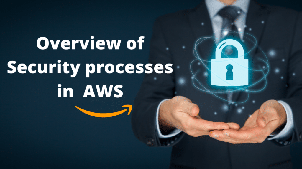 Overview of Security processes in AWS